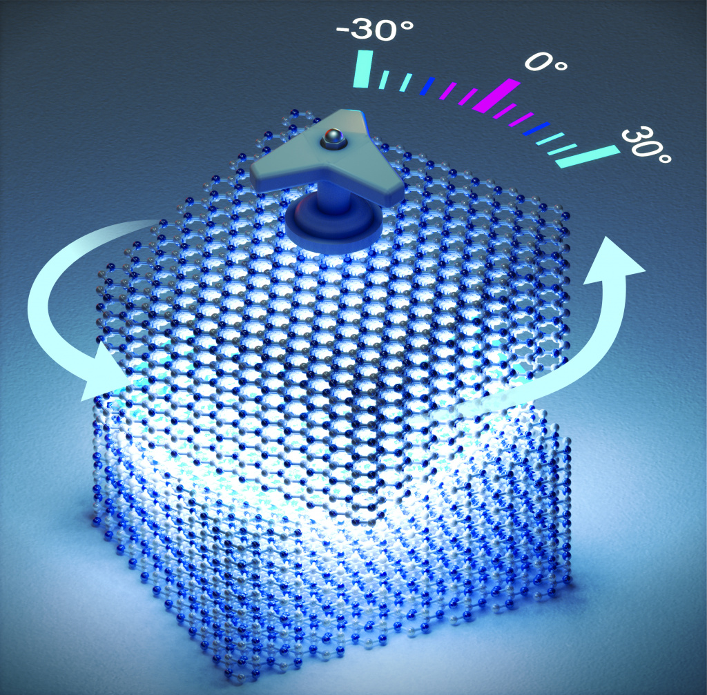 Breakthrough in materials discovery enables 'twistronics' for bulk systems