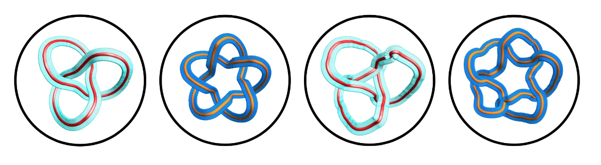 Classified knots': Researchers create optical framed knots to encode information