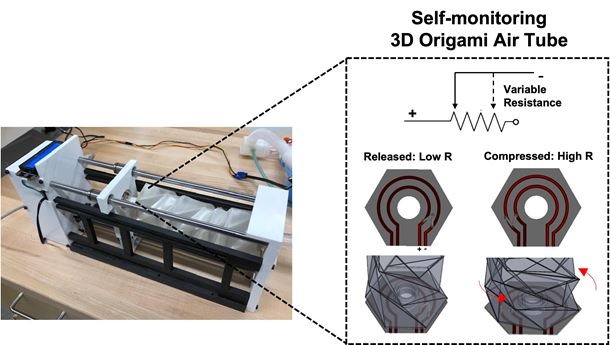 3D-printed ventilator technology based on the ancient art of origami