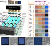 Say goodbye to the dots and dashes to enhance optical storage media