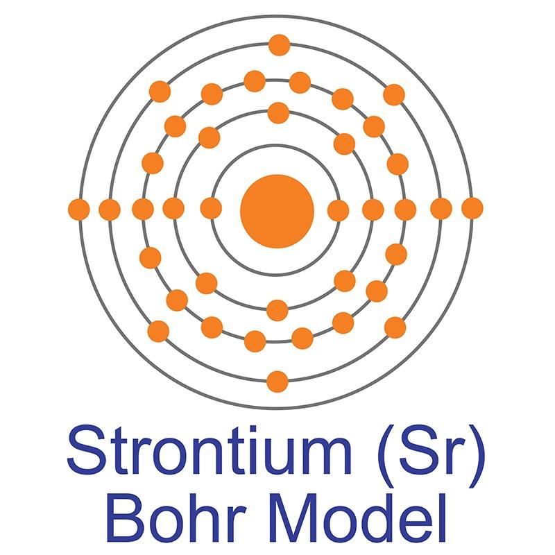 Strontium Bohr Model