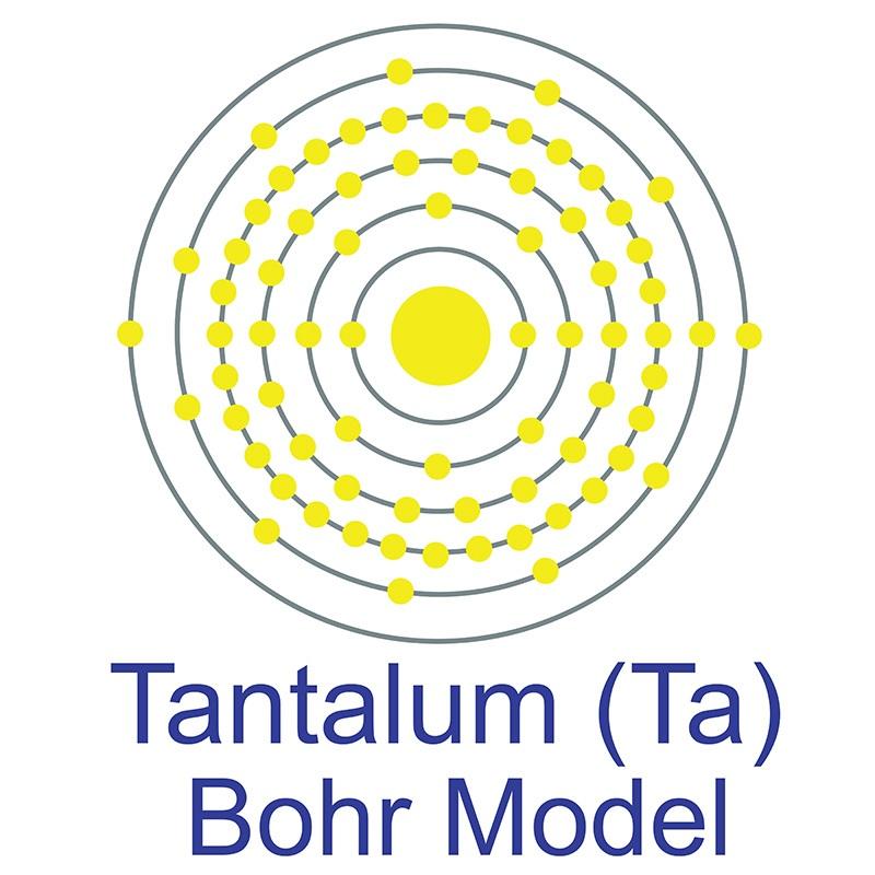 Tantalum Bohr Model