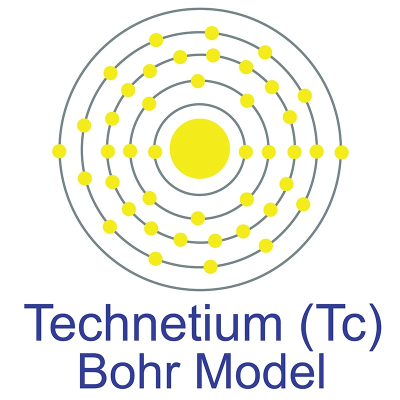Technetium Bohr Model