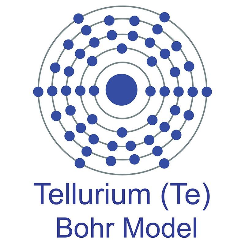 Tellurium Bohr Model