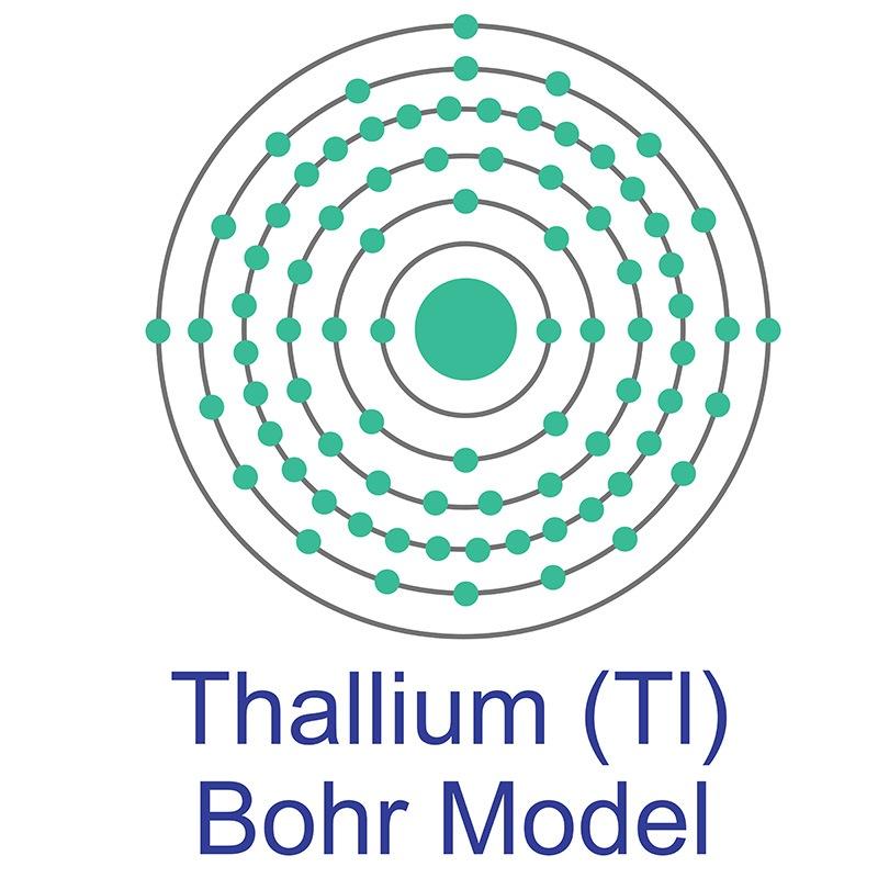 Thallium Bohr Model