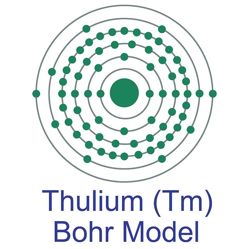 Thulium Bohr Model