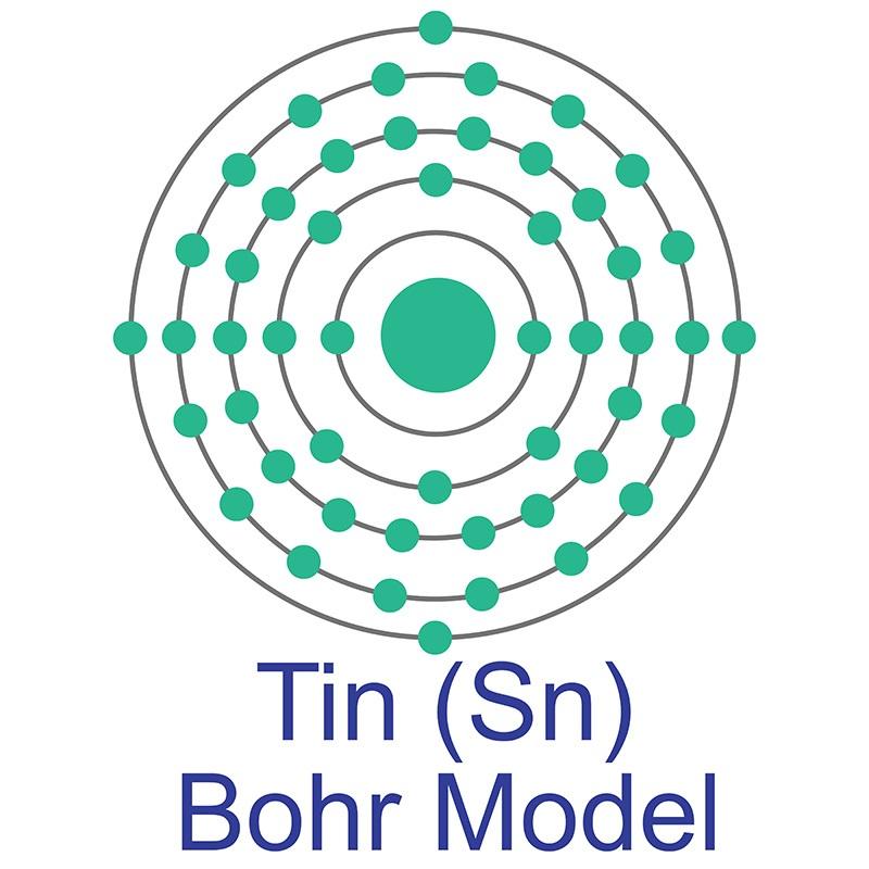 Tin Bohr Model
