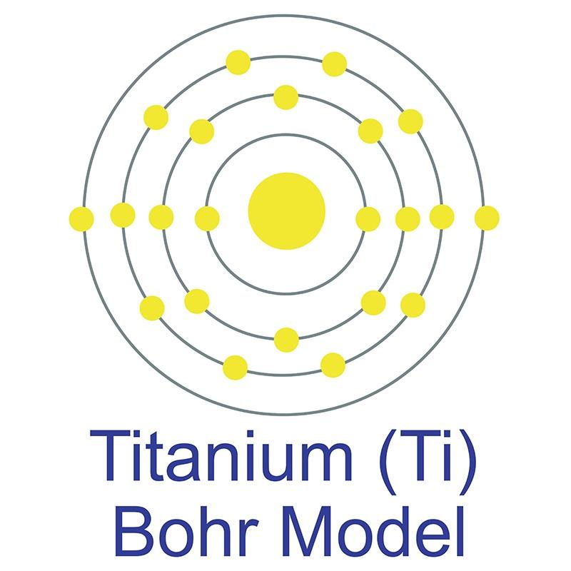 Titanium Bohr Model