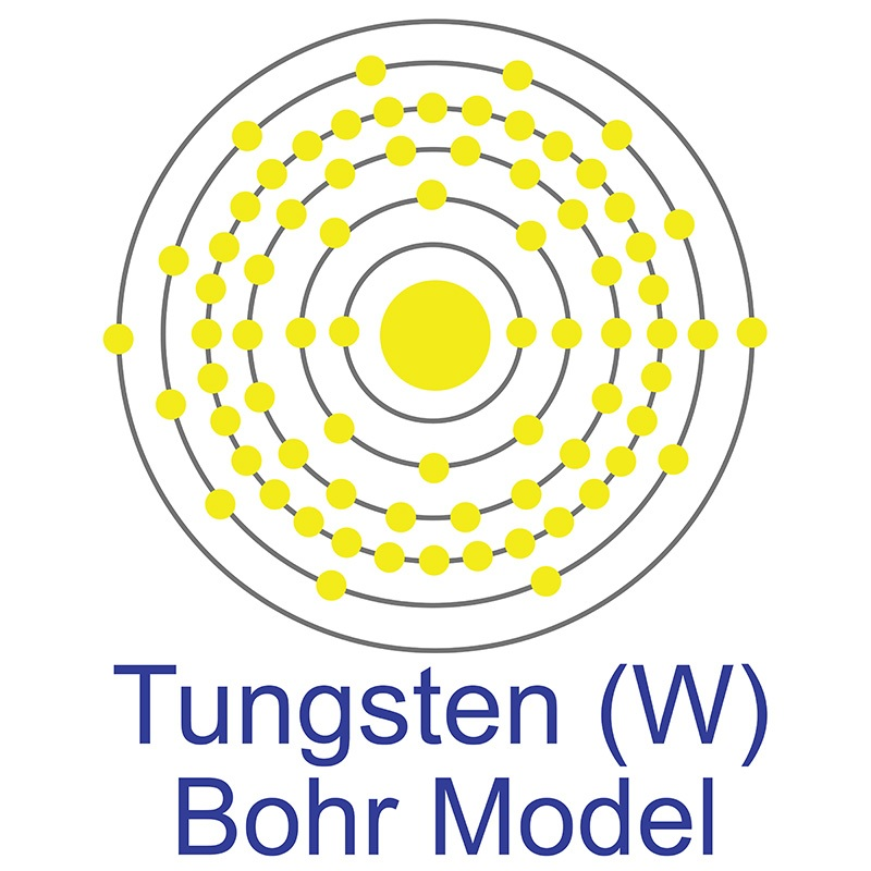 Tungsten Bohr Model