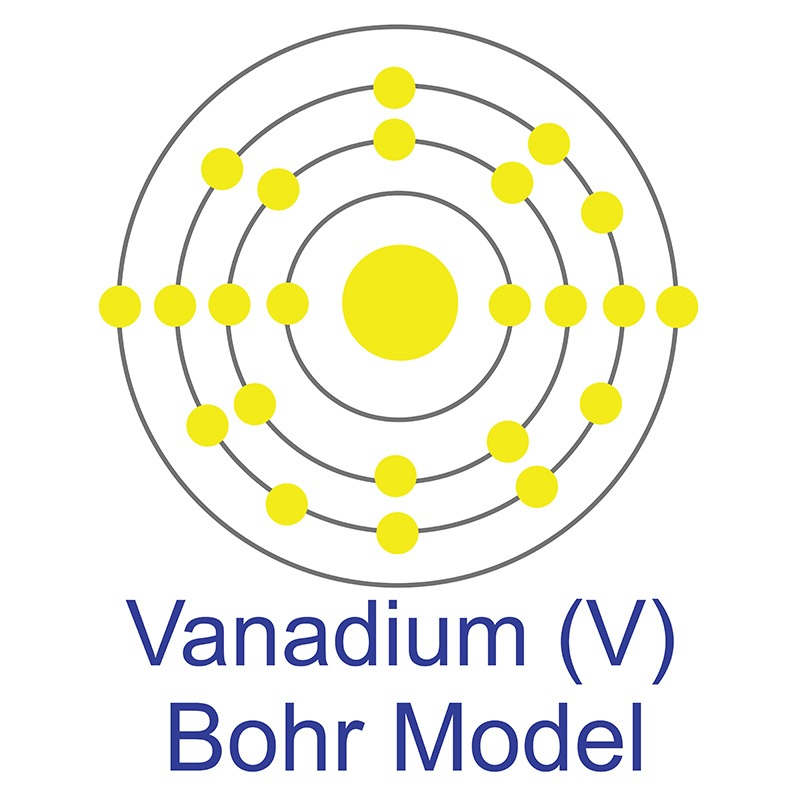 Vanadium Bohr Model