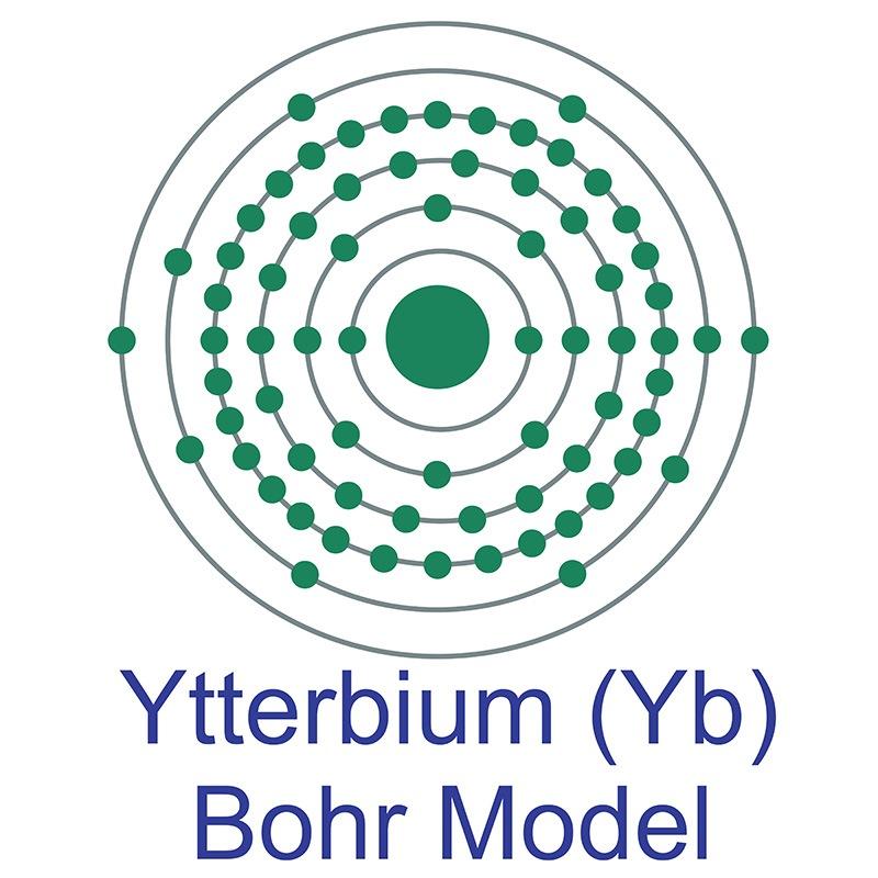 Ytterbium Bohr Model