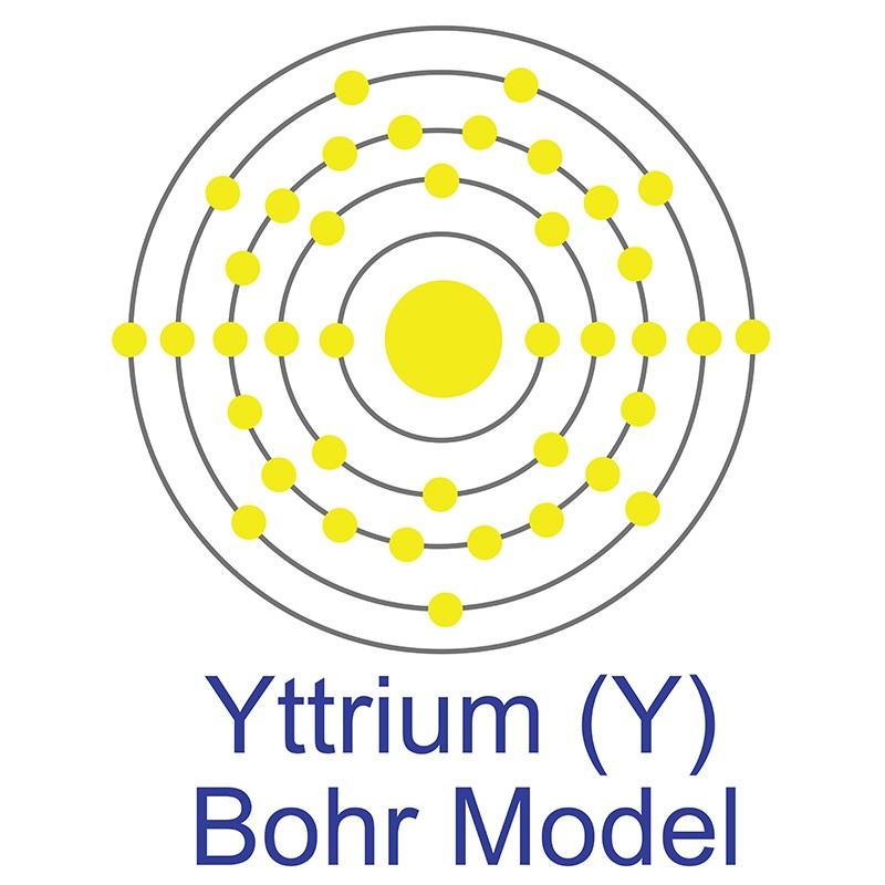 Yttrium Bohr Model
