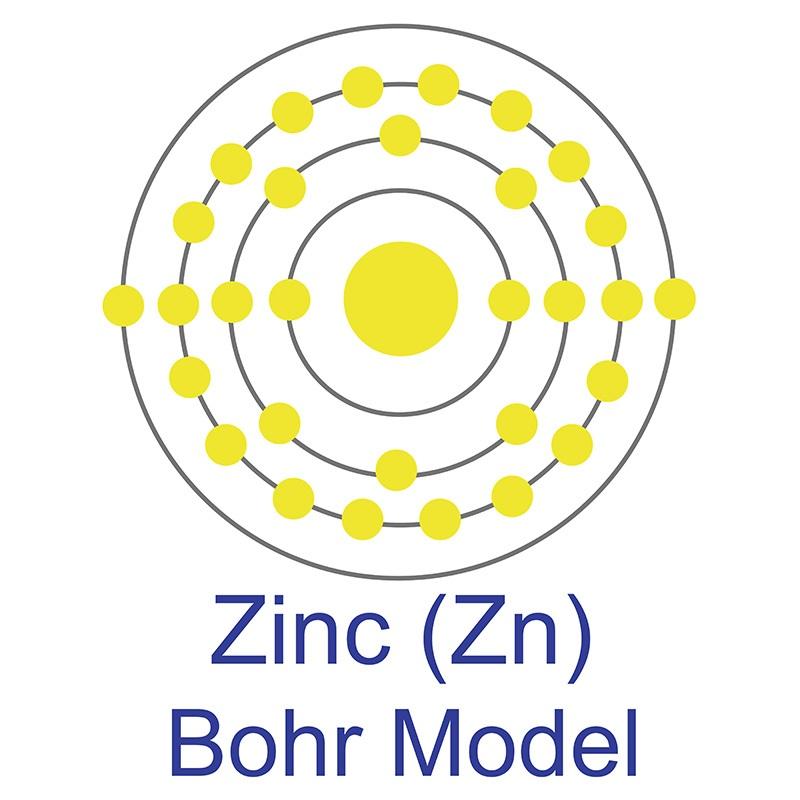 Zinc Bohr Model
