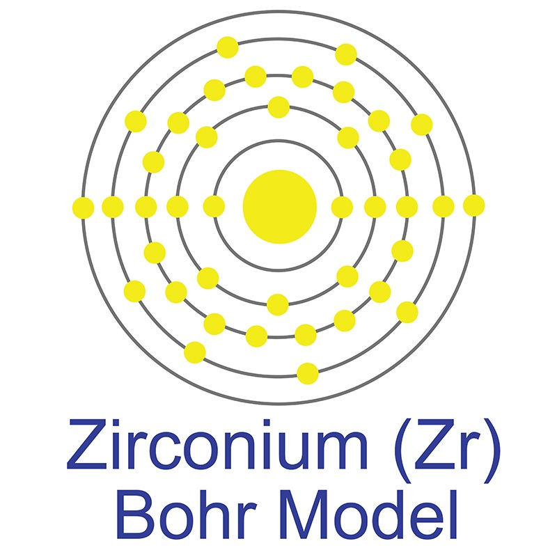 Zirconium Bohr Model