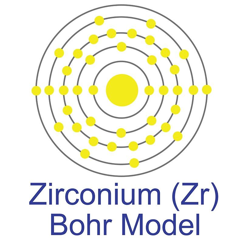 Zirconium Bohr Model